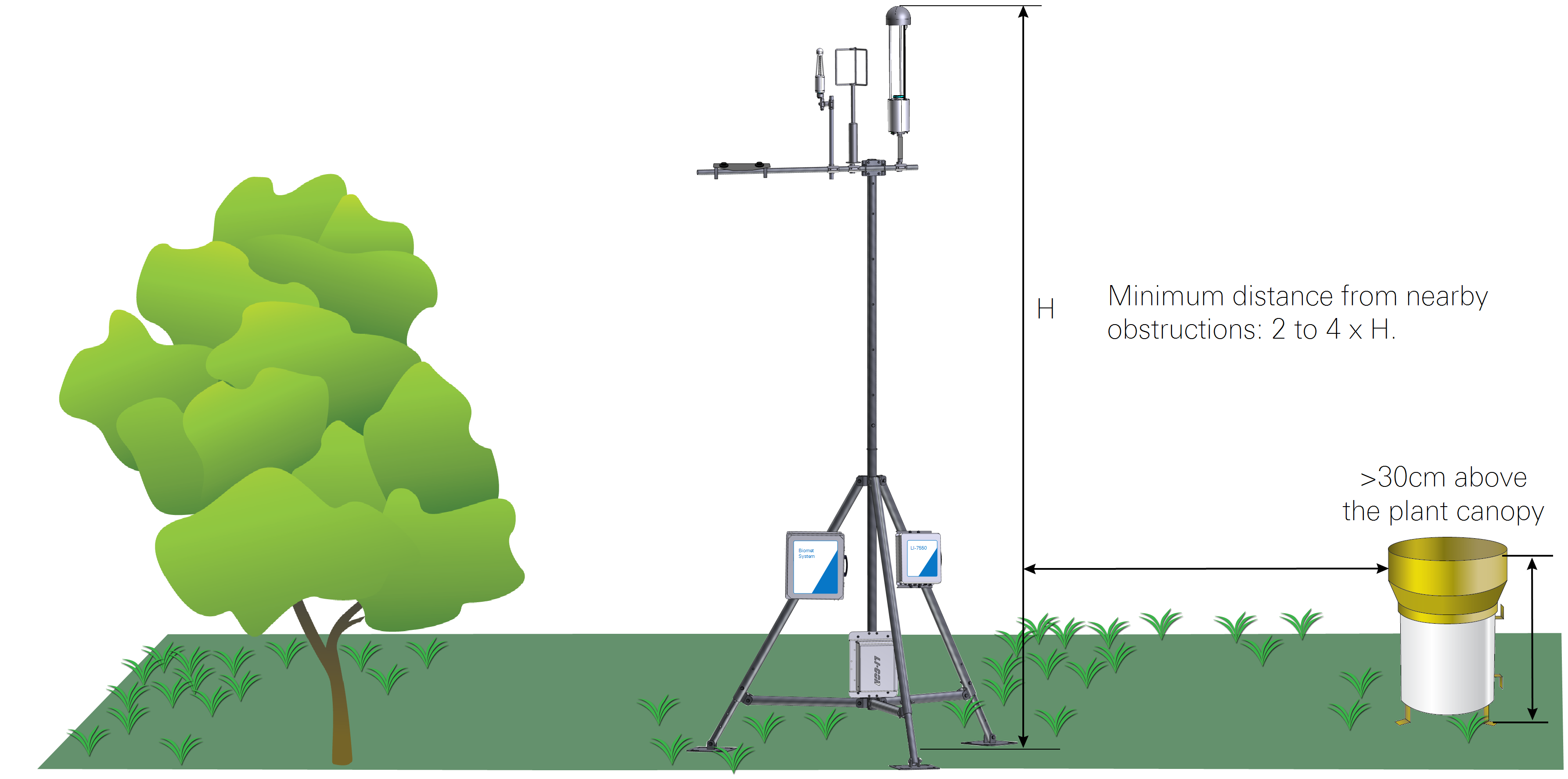 Marvelous Biomet System Rain Gaugetexas Electronics Tr525M Wiring 101 Ferenstreekradiomeanderfmnl