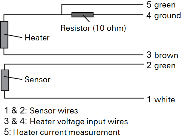 biomet system self calibrating soil heat flux plates\u2014hukseflux hfp01sc 1996 Cavalier Ignition Wiring Diagram the enclosure includes connections, resistors, and wire leads for three self calibrating heat flux plates if you want to add more than three