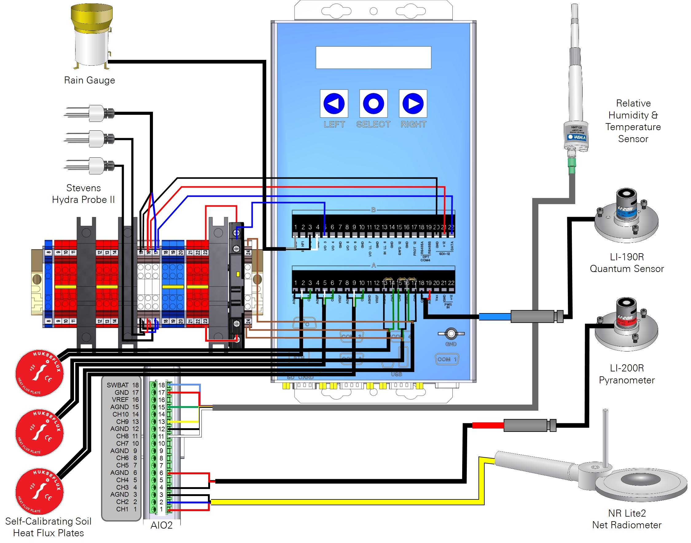 Fabulous Biomet System Using Biomet Programs Wiring Cloud Hisonuggs Outletorg