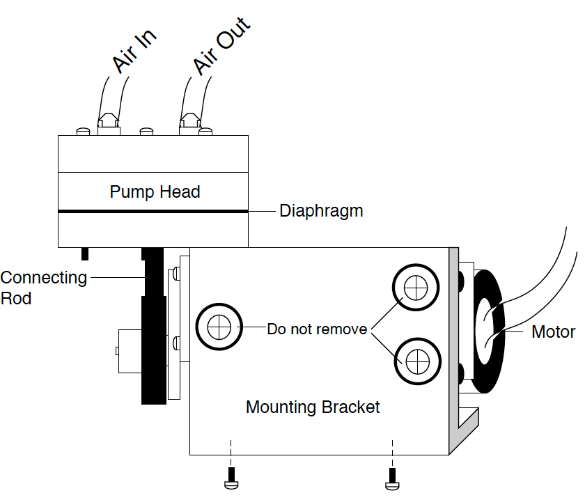 Li 610 diaphragm pump replacement instructions and outlet hoses at the quick connect fittings it is generally not necessary to remove the air hoses from the inlet and outlet barbs on the pump head ccuart Choice Image