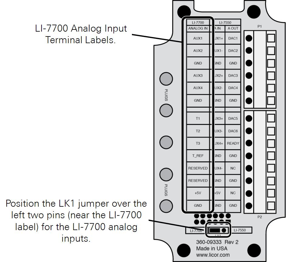 LI-7700 | Auxiliary Sensor Interface Terminals (Option 1)