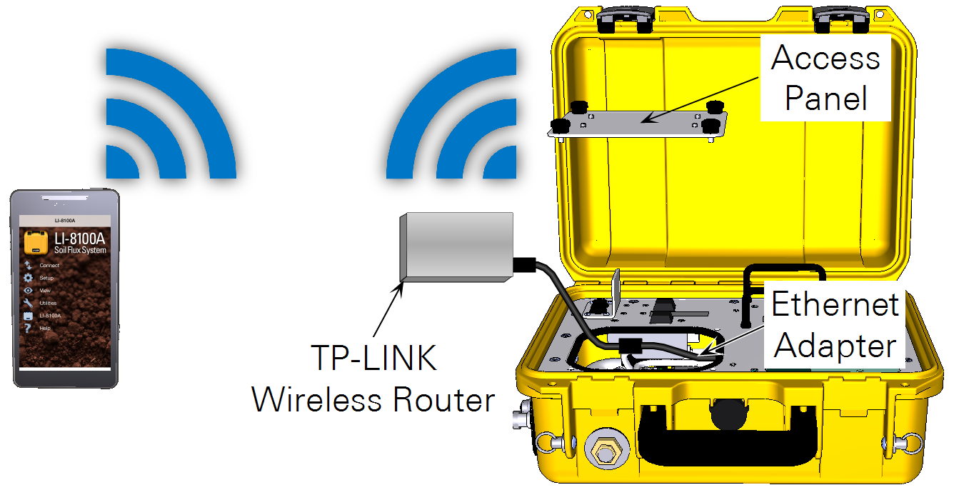 LI-8100A | Connecting with the TP-Link Wireless Router