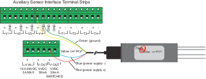 LI-8100A | Using the auxiliary sensor interface