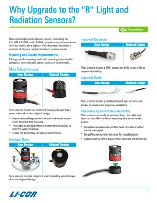 Why upgrade to R Light and Radiation Sensors?